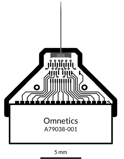 32-channel Semichronic