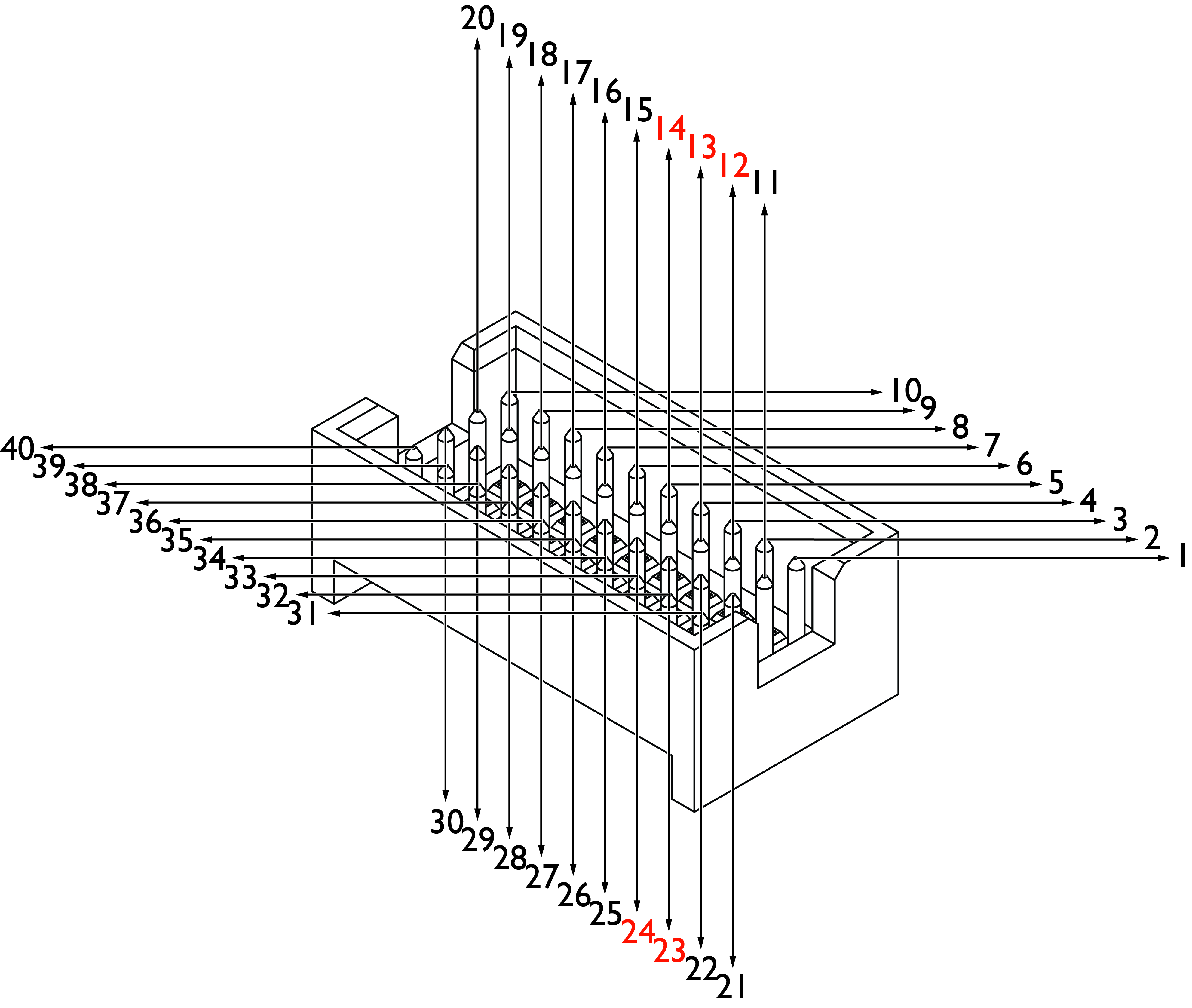 32-channel acute, MOLC